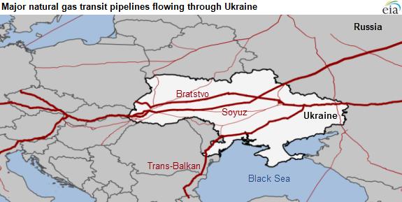 Užas u Rusiji: Erdogan dolazi na otvaranje Turskog toka Transbalkanski-plinovod